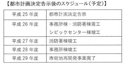 2-1keikaku