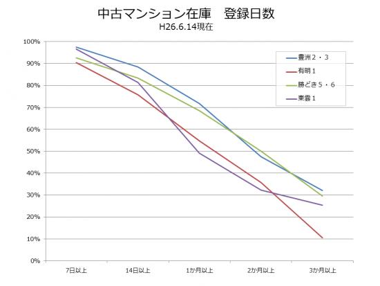 201506zaiko03