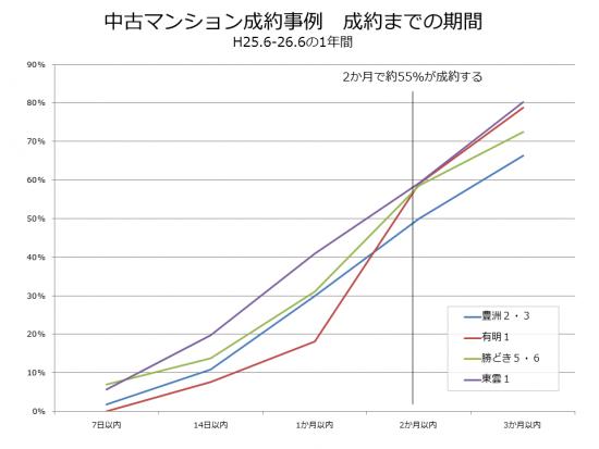 201506zaiko04