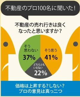 2020olympic_infographic_senmonka