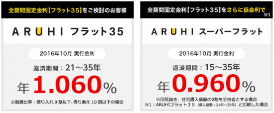 aruhi_superflat201610