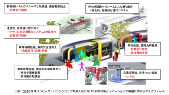BRT_youso