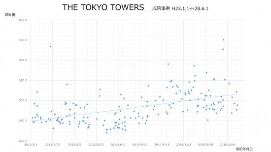 TTT_seiyaku01