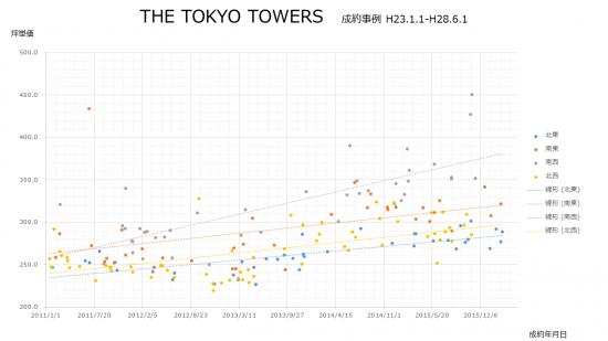 TTT_seiyaku02