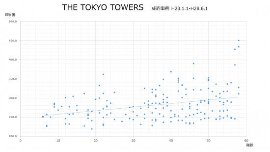 TTT_seiyaku03