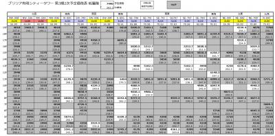 bac_3-2_pricemap02