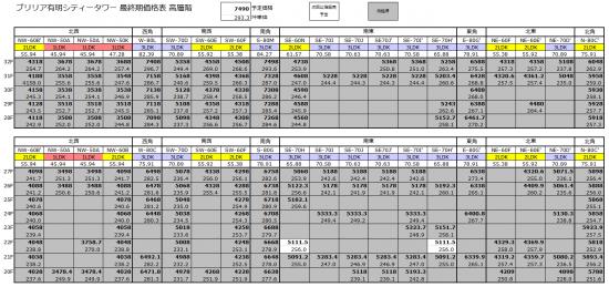 bac_final_price01