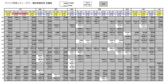 bac_final_price02