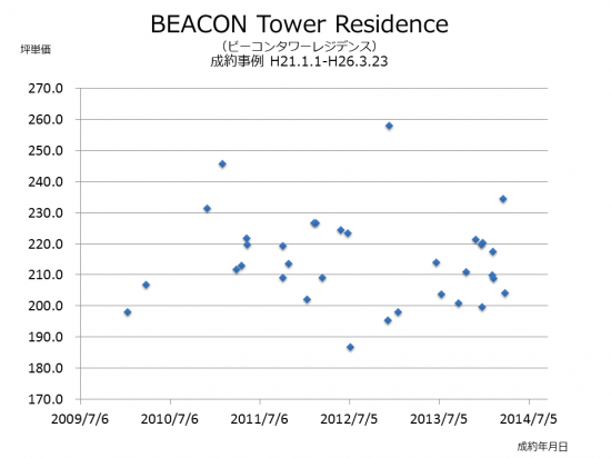 beacon_price01