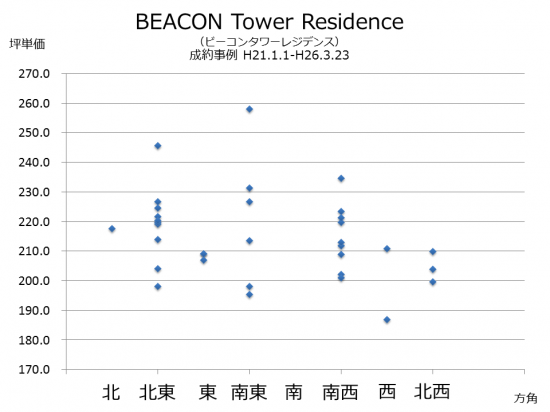 beacon_price02