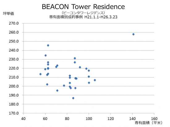 beacon_price03