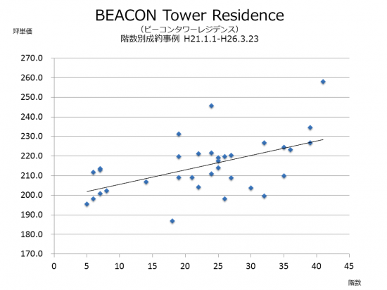beacon_price04