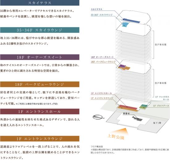brillia_ueno_commons