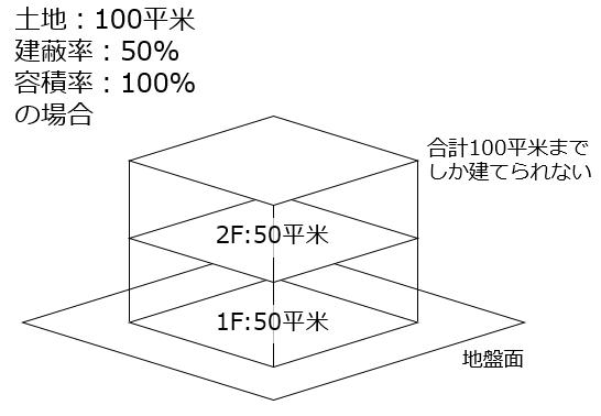 chikashitsu_01