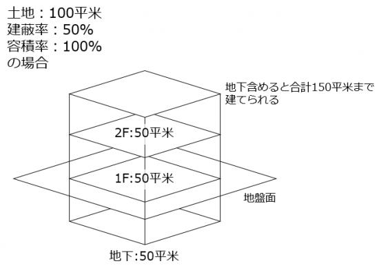 chikashitsu_02