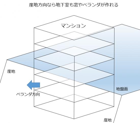 chikashitsu_03