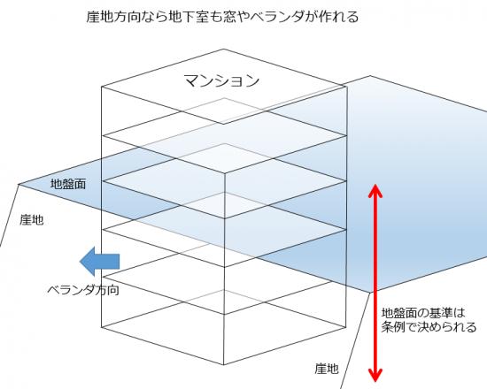 chikashitsu_04