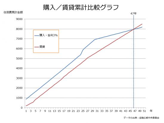chintai_hikaku_01