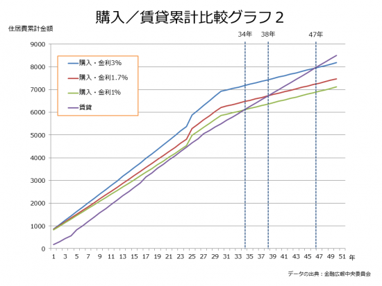 chintai_hikaku_02