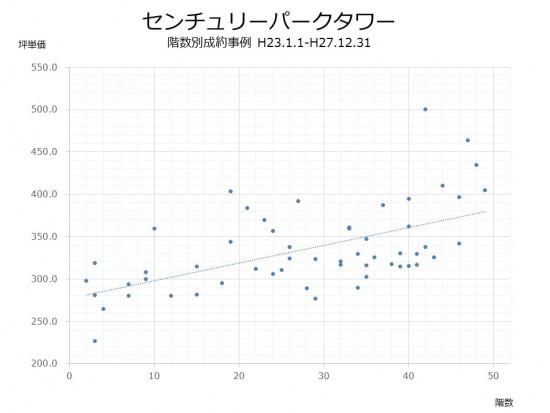 cpt_seiyaku02