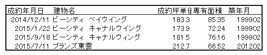 crevia_toyosu_souba