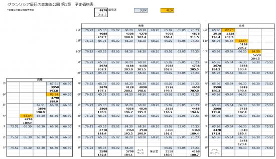 gran_tatsumi_1st_pricemap