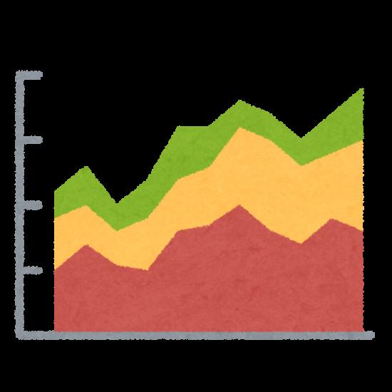 graph12_kaisou