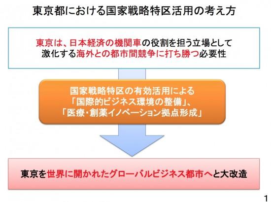 kokka_tokyo01