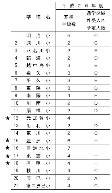 koto_school_sentaku