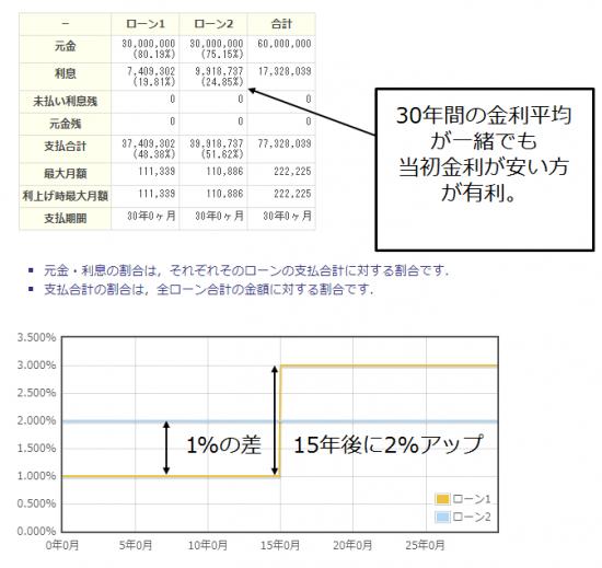 loan_hikaku