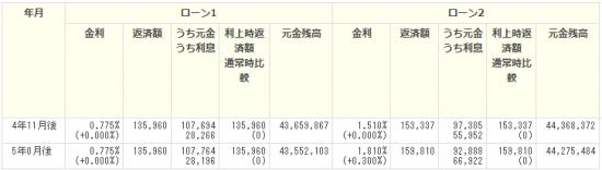mikaloan_shisan_flat35