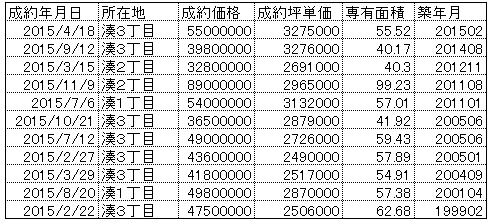 minato_seiyaku