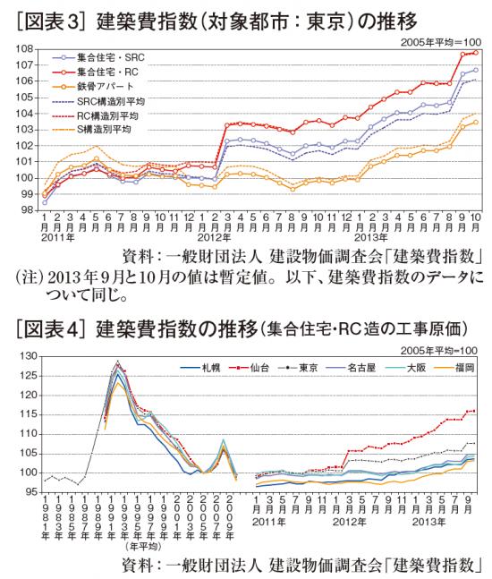 mizuho_market02