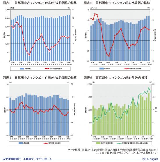 mizuho_market_report