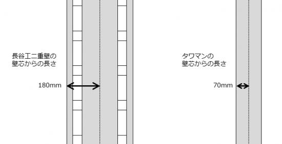 nijukabe