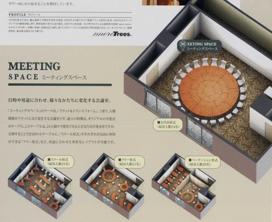 nishi60_meeting