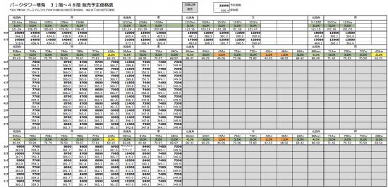 パークタワー晴海 GW時点での価格表