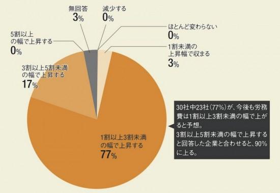 roumuhikosuto_nikkei