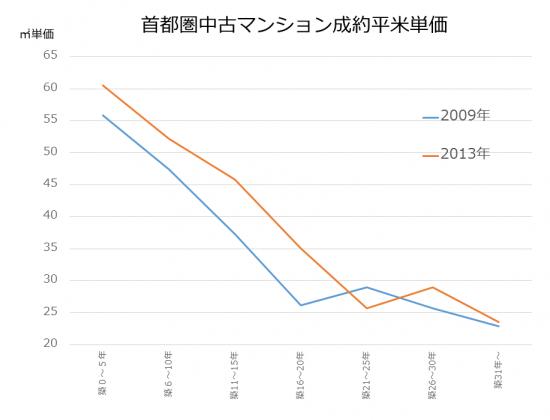 seiyaku2009-2013