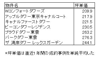shinonome_seiyaku_2712