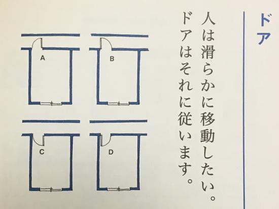 sumai_kaibo_door
