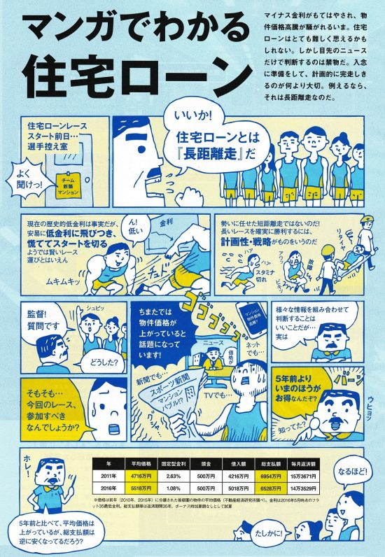 suumo_manga_housing_loan01