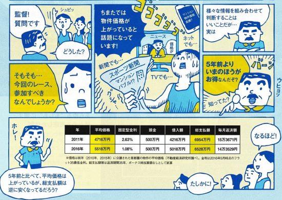 suumo_manga_housing_loan02