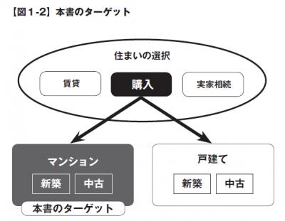 target_book