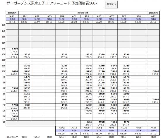 the_gardenzu_tokyooji_pricelist01