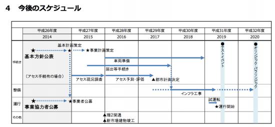 tokyo_brt_Schedule