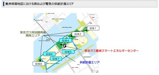 tokyo_gas_kaihatsu