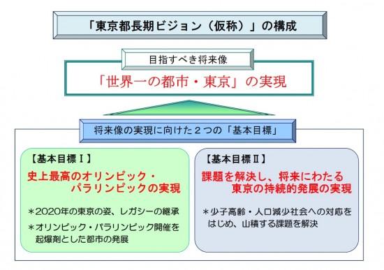 tokyo_vision_01