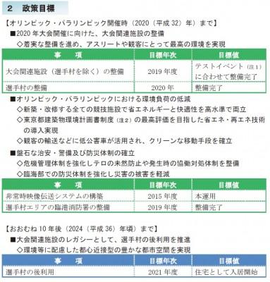 tokyo_vision_02