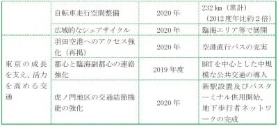 tokyo_vision_05
